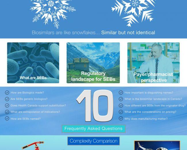 Biosimilars Website